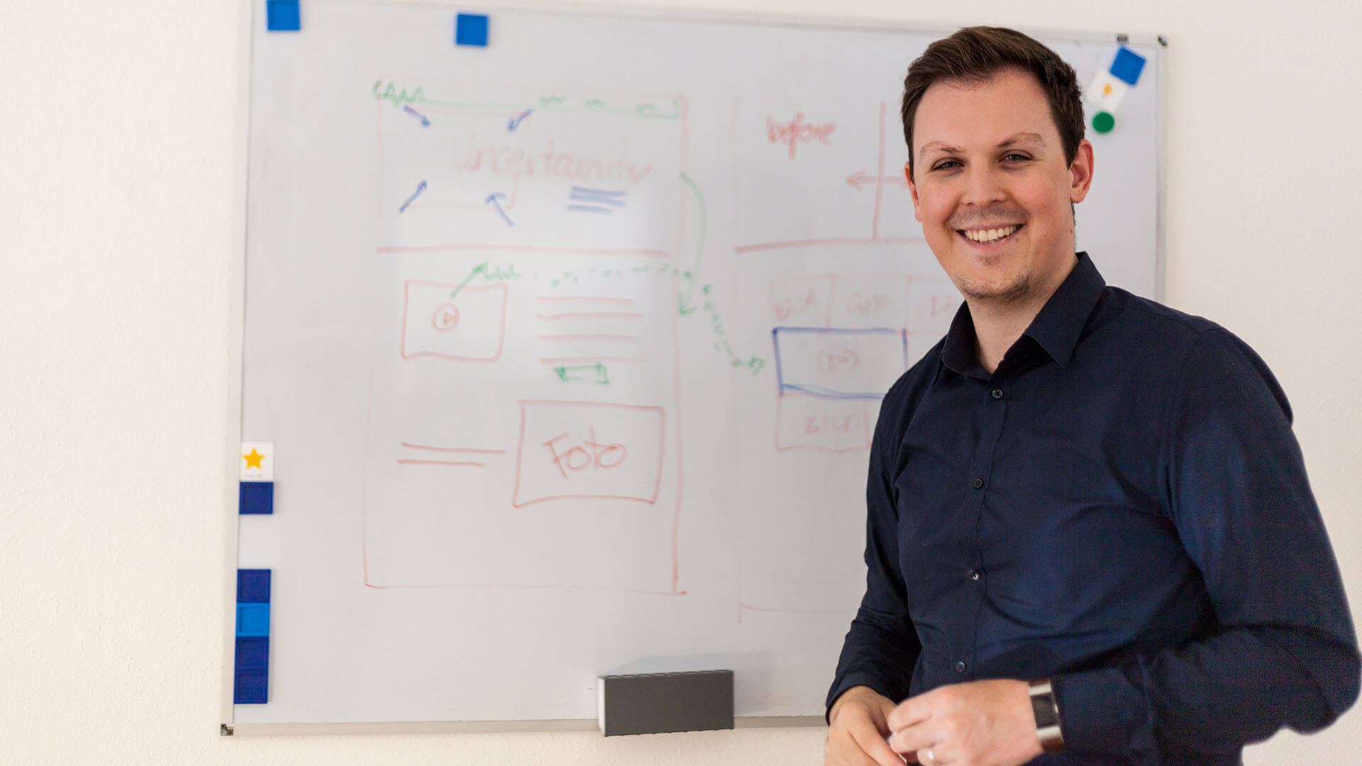 Mann vor Whiteboard mit Notizen