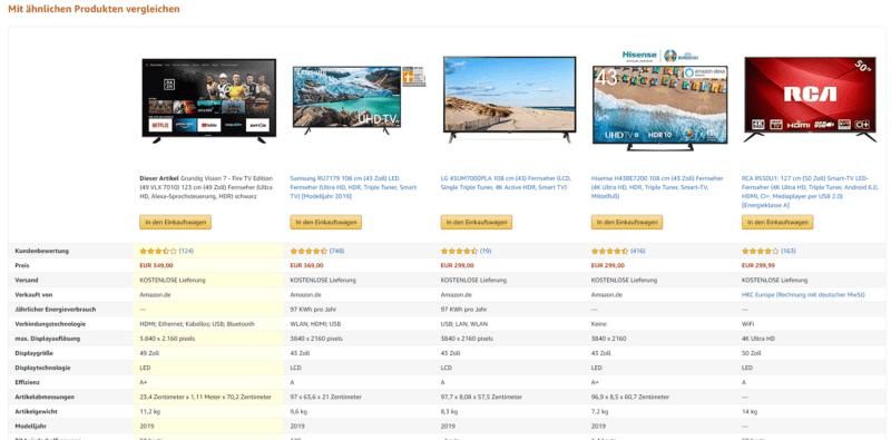 Beispiel Amazon Upselling